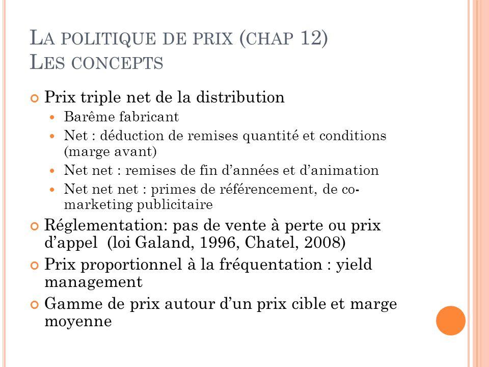 L A POLITIQUE DE PRIX ( CHAP 12) L ES CONCEPTS Prix triple net de la distribution Barême fabricant Net : déduction de remises quantité et conditions (
