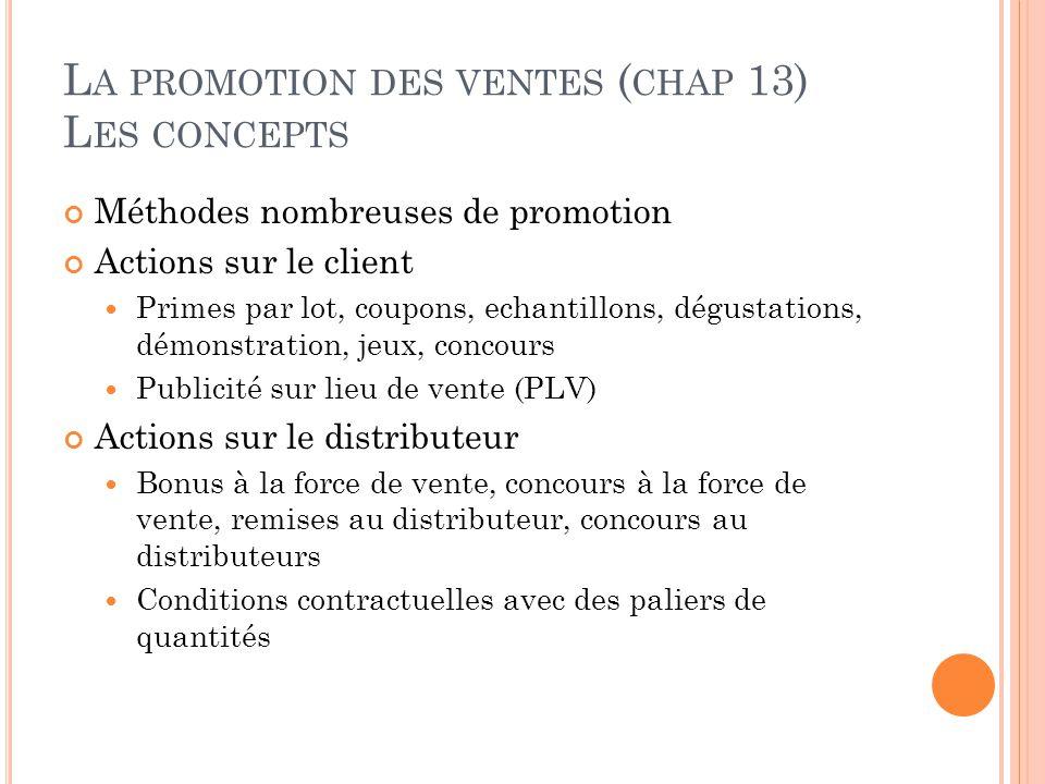 L A PROMOTION DES VENTES ( CHAP 13) L ES CONCEPTS Méthodes nombreuses de promotion Actions sur le client Primes par lot, coupons, echantillons, dégust