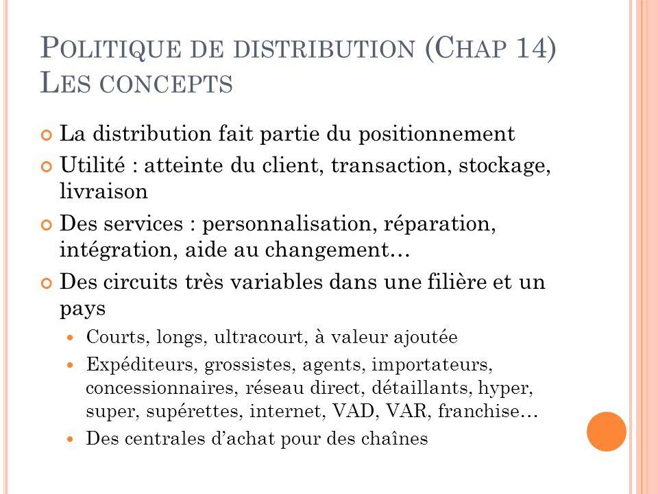 P OLITIQUE DE DISTRIBUTION (C HAP 14) L ES CONCEPTS La distribution fait partie du positionnement Utilité : atteinte du client, transaction, stockage,