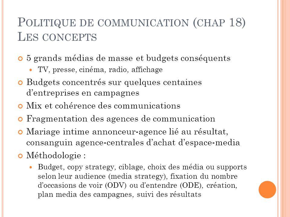 P OLITIQUE DE COMMUNICATION ( CHAP 18) L ES CONCEPTS 5 grands médias de masse et budgets conséquents TV, presse, cinéma, radio, affichage Budgets conc