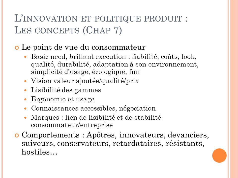 L' INNOVATION ET POLITIQUE PRODUIT : L ES CONCEPTS (C HAP 7) Le point de vue du consommateur Basic need, brillant execution : fiabilité, coûts, look,