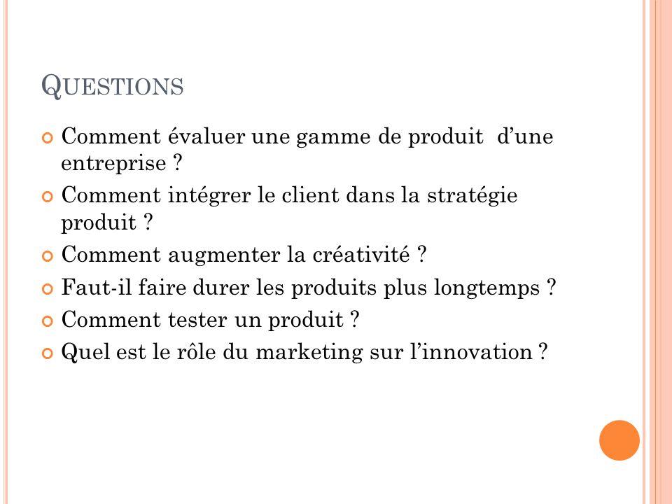 Q UESTIONS Comment évaluer une gamme de produit d'une entreprise ? Comment intégrer le client dans la stratégie produit ? Comment augmenter la créativ