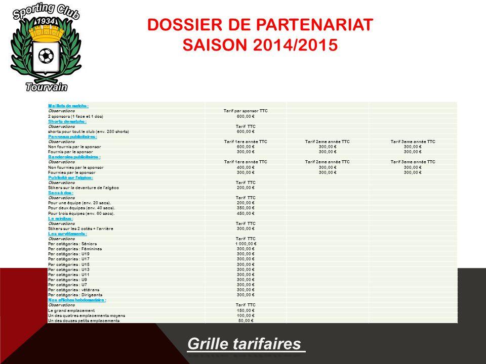 DOSSIER DE PARTENARIAT SAISON 2014/2015 Maillots de matchs : ObservationsTarif par sponsor TTC 2 sponsors (1 face et 1 dos)600,00 € Shorts de matchs :