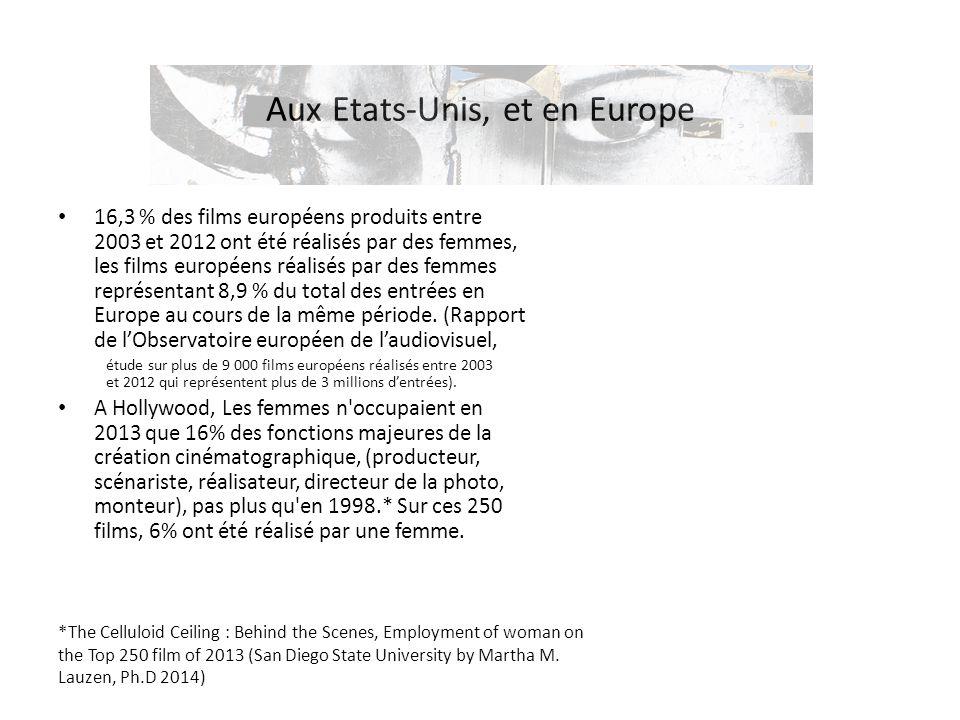 Aux Etats-Unis, et en Europe 16,3 % des films européens produits entre 2003 et 2012 ont été réalisés par des femmes, les films européens réalisés par