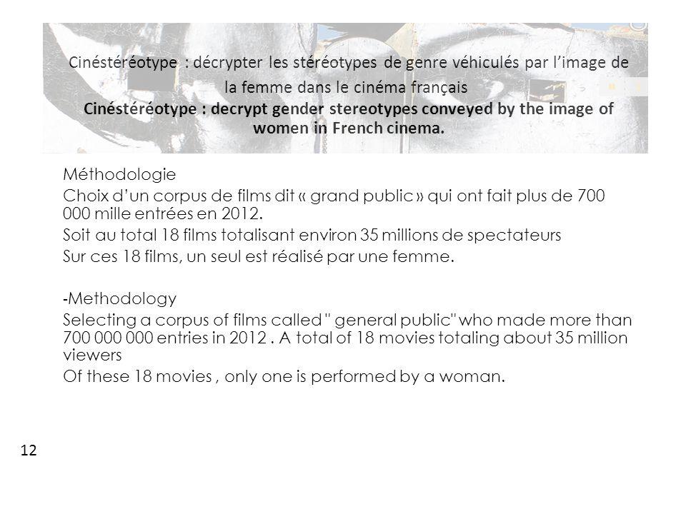 Cinéstéréotype : décrypter les stéréotypes de genre véhiculés par l'image de la femme dans le cinéma français Cinéstéréotype : decrypt gender stereoty