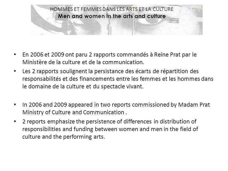 HOMMES ET FEMMES DANS LES ARTS ET LA CULTURE Men and women in the arts and culture En 2006 et 2009 ont paru 2 rapports commandés à Reine Prat par le M