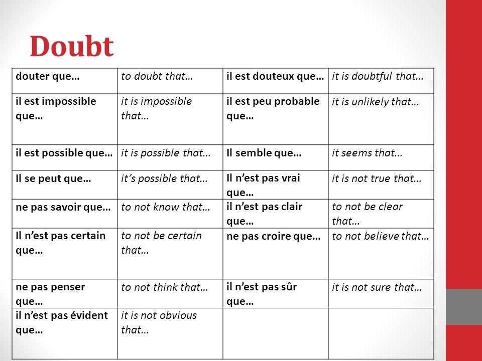 Doubt douter que…to doubt that…il est douteux que…it is doubtful that… il est impossible que… it is impossible that… il est peu probable que… it is un
