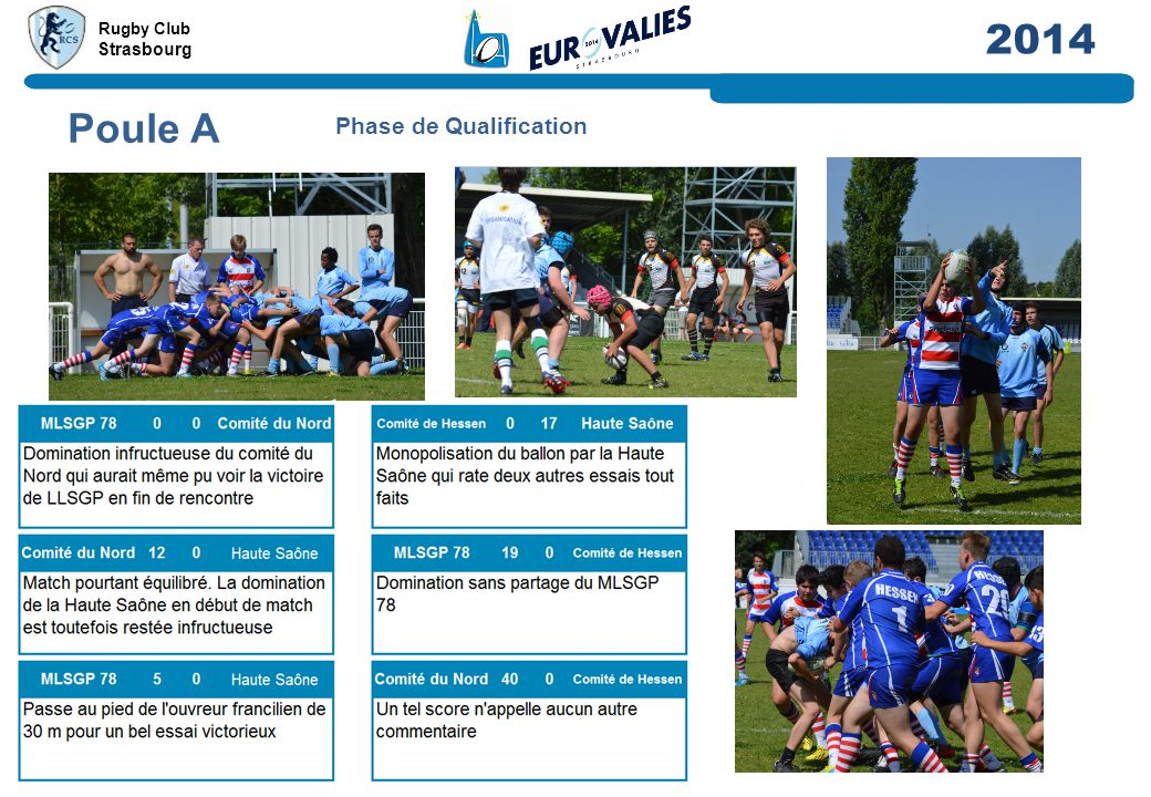 Rugby Club Strasbourg 2014 Phase de Qualification Poule B