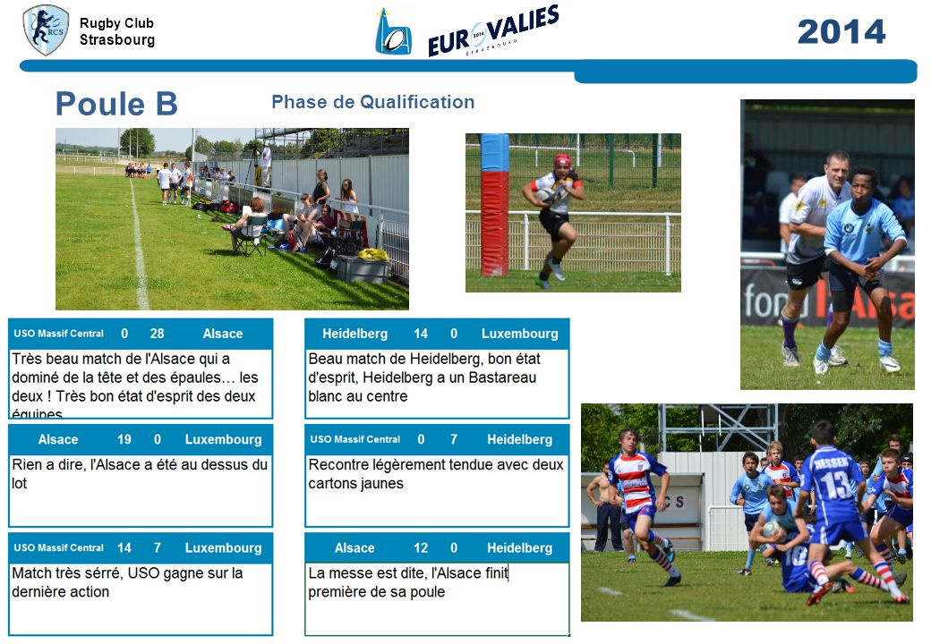 Rugby Club Strasbourg 2014 Phase de Qualification Poule C