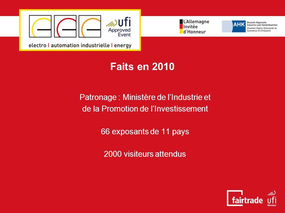 Faits en 2010 Patronage : Ministère de l'Industrie et de la Promotion de l'Investissement 66 exposants de 11 pays 2000 visiteurs attendus