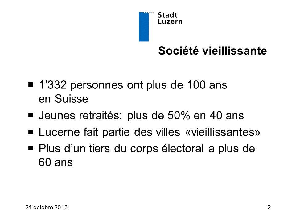 Société vieillissante  1'332 personnes ont plus de 100 ans en Suisse  Jeunes retraités: plus de 50% en 40 ans  Lucerne fait partie des villes «vieillissantes»  Plus d'un tiers du corps électoral a plus de 60 ans 21 octobre 20132