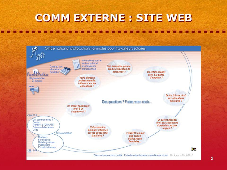 3 COMM EXTERNE : SITE WEB