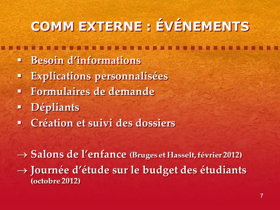7 COMM EXTERNE : ÉVÉNEMENTS  Besoin d'informations  Explications personnalisées  Formulaires de demande  Dépliants  Création et suivi des dossier