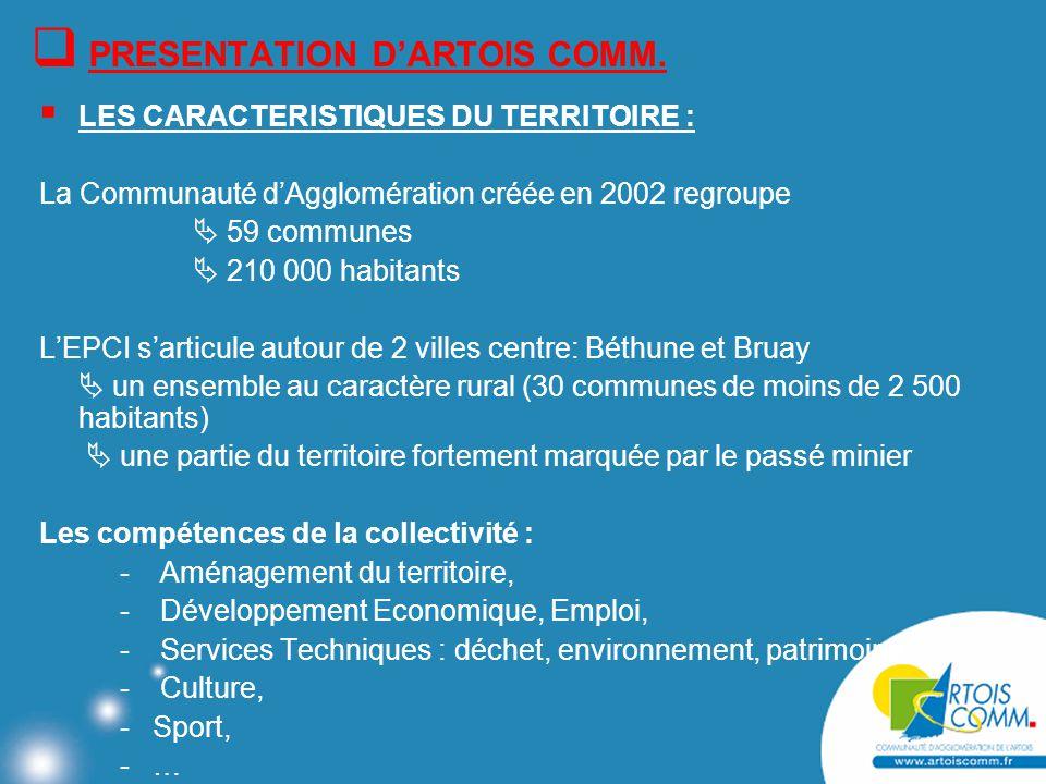  Le Développement Economique et Emploi Les points clefs des enjeux économiques et sociaux : Population du bassin d'emploi de Béthune/Bruay:  Un gain de population contrairement à la période précédente : + 1,1 %, soit 3 217 habitants  Un espace de vie très peuplé : (209 932 habitants pour Artois Comm.) soit 20 % du Pas-de-Calais et 7,2 % de la population régionale  Une augmentation de la population active plus marquée qu'en région : + 8,37 % contre 6,25 % en région  Les femmes représentent 42 % de la population active (44 % en région), les hommes 58 %  En 2015, un actif sur cinq aura plus de 50 ans