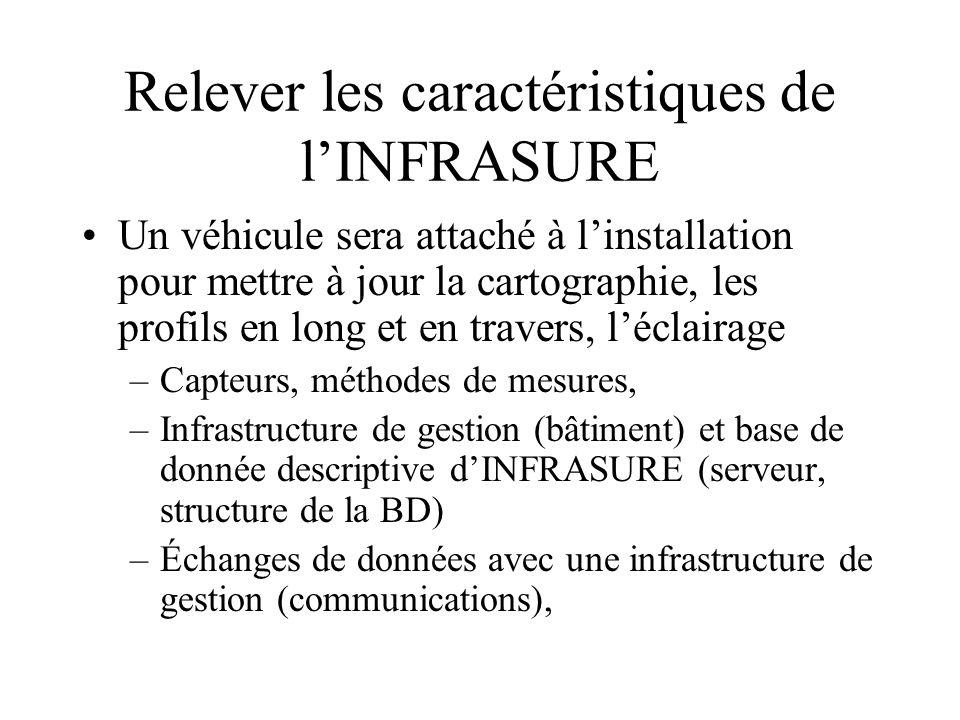 Relever les caractéristiques de l'INFRASURE Un véhicule sera attaché à l'installation pour mettre à jour la cartographie, les profils en long et en tr