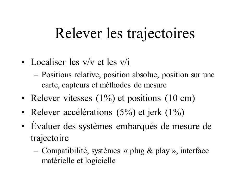 Relever les trajectoires Localiser les v/v et les v/i –Positions relative, position absolue, position sur une carte, capteurs et méthodes de mesure Re