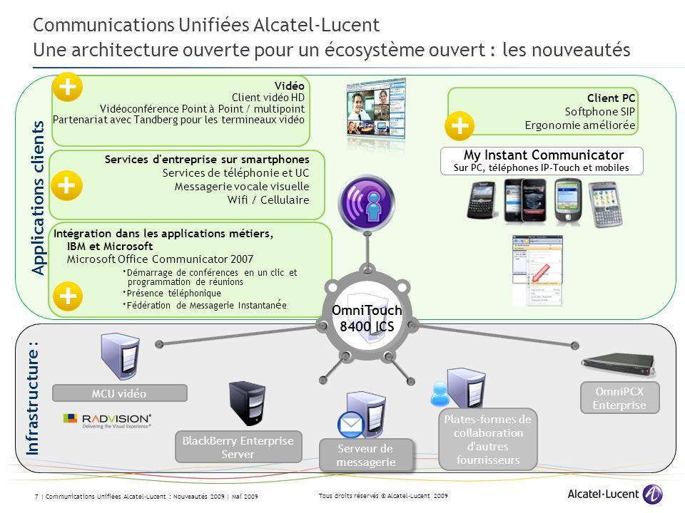 Tous droits réservés © Alcatel-Lucent 2009 7 | Communications Unifiées Alcatel-Lucent : Nouveautés 2009 | Mai 2009 Communications Unifiées Alcatel-Luc