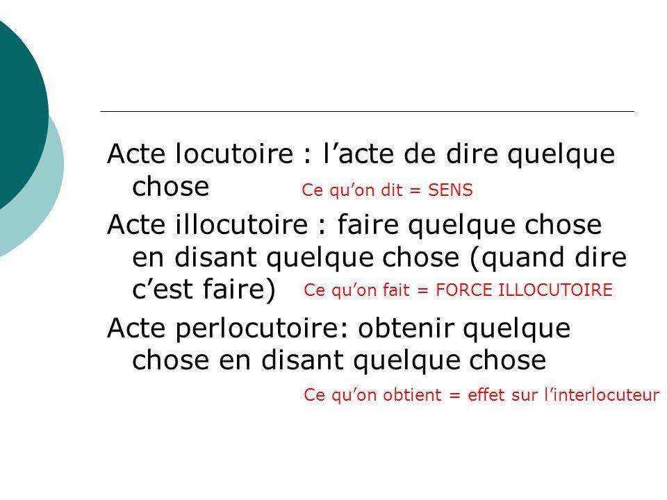 Acte locutoire : l'acte de dire quelque chose Acte illocutoire : faire quelque chose en disant quelque chose (quand dire c'est faire) Acte perlocutoir