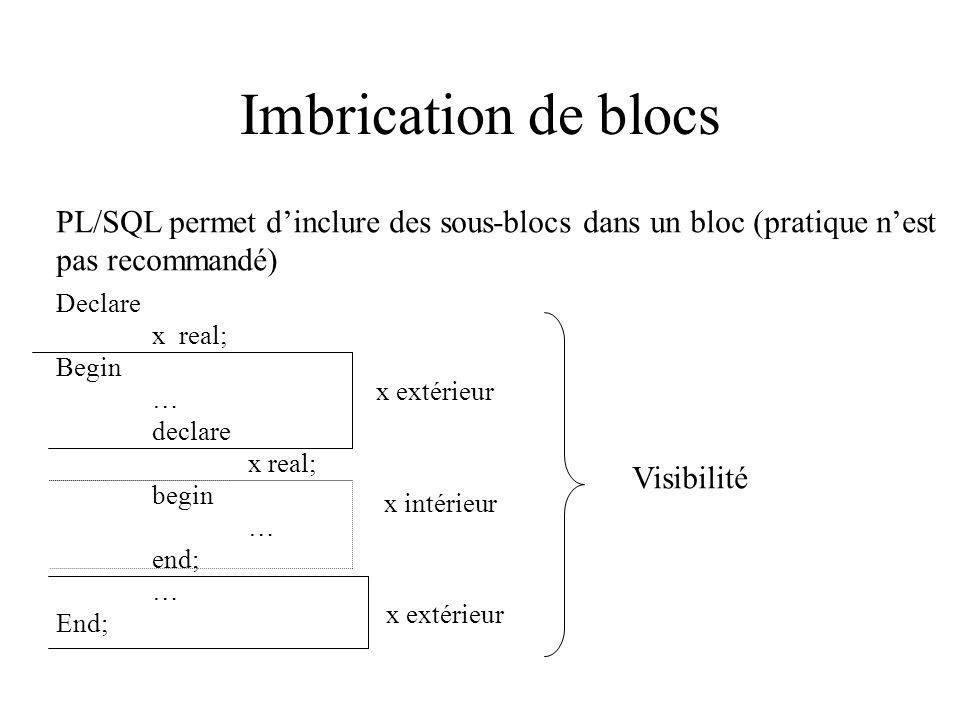Imbrication de blocs PL/SQL permet d'inclure des sous-blocs dans un bloc (pratique n'est pas recommandé). Declare x real; Begin … declare x real; begi