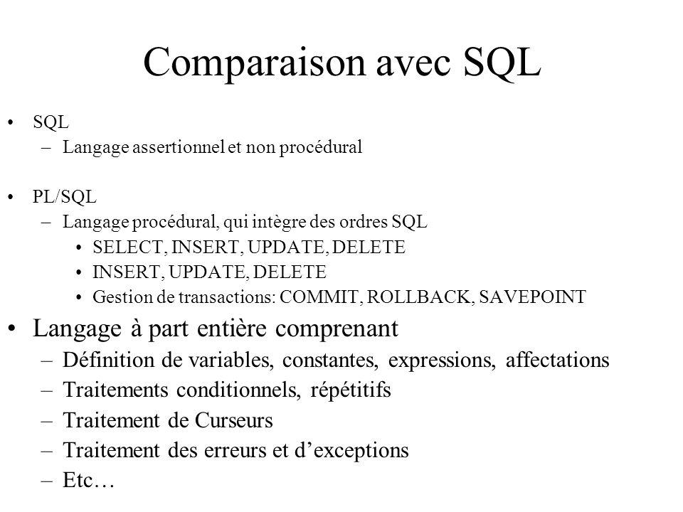Comparaison avec SQL SQL –Langage assertionnel et non procédural PL/SQL –Langage procédural, qui intègre des ordres SQL SELECT, INSERT, UPDATE, DELETE