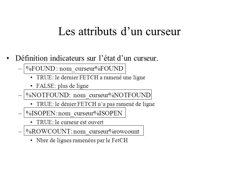 Les attributs d'un curseur Définition indicateurs sur l'état d'un curseur. –%FOUND : nom_curseur%FOUND TRUE: le dernier FETCH a ramené une ligne FALSE