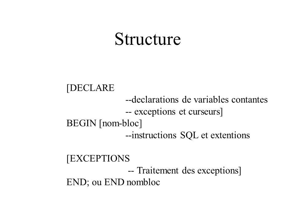Structure [DECLARE --declarations de variables contantes -- exceptions et curseurs] BEGIN [nom-bloc] --instructions SQL et extentions [EXCEPTIONS -- T
