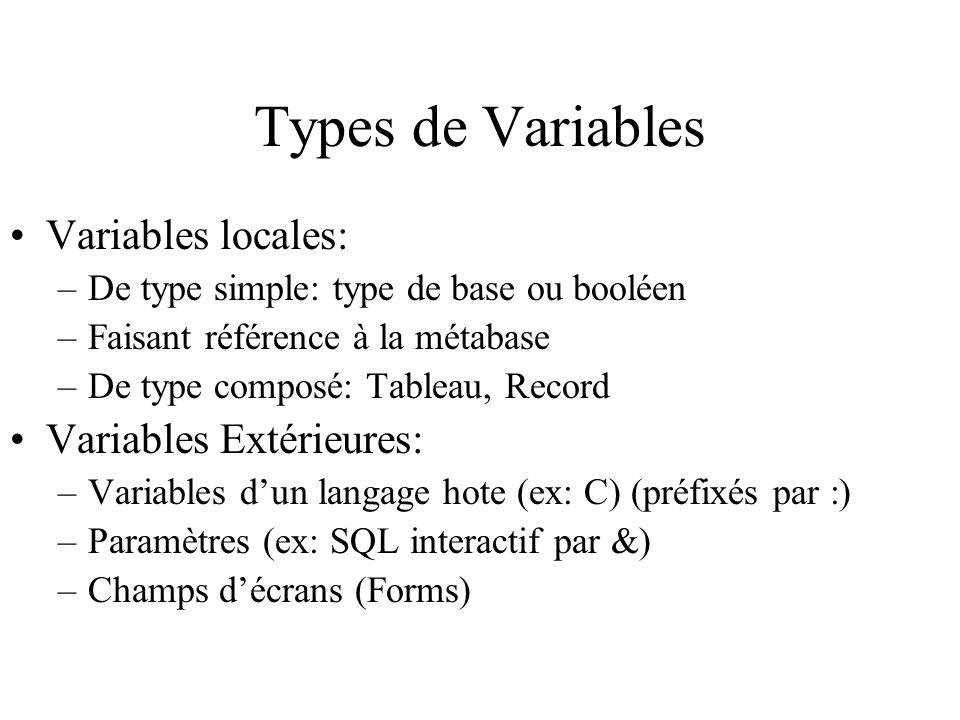 Types de Variables Variables locales: –De type simple: type de base ou booléen –Faisant référence à la métabase –De type composé: Tableau, Record Vari