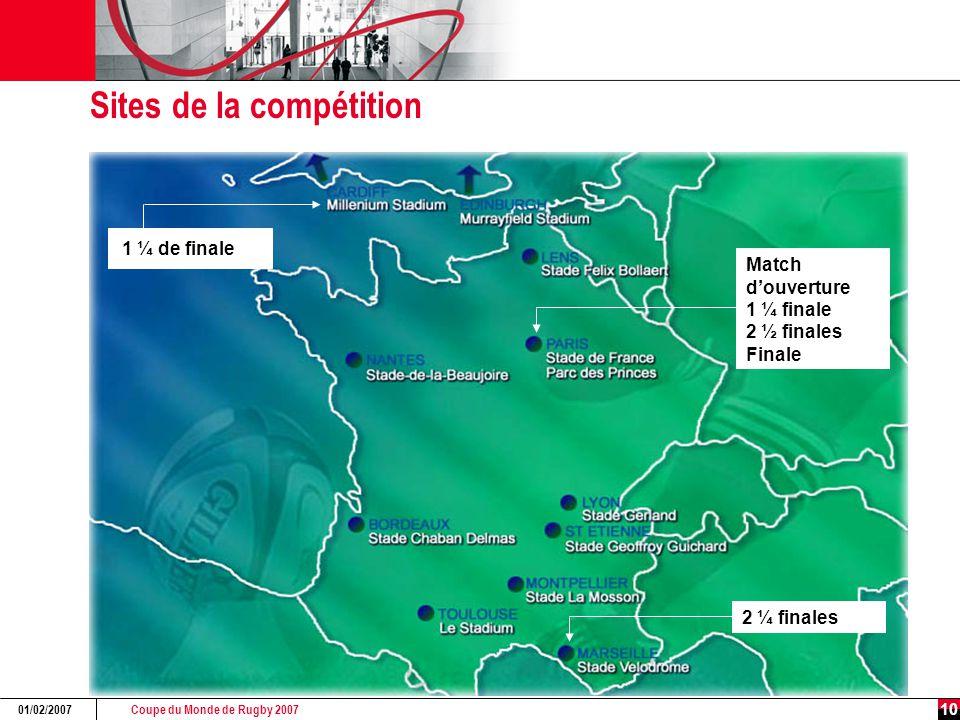 Coupe du Monde de Rugby 2007 01/02/2007 10 Sites de la compétition Match d'ouverture 1 ¼ finale 2 ½ finales Finale 2 ¼ finales 1 ¼ de finale