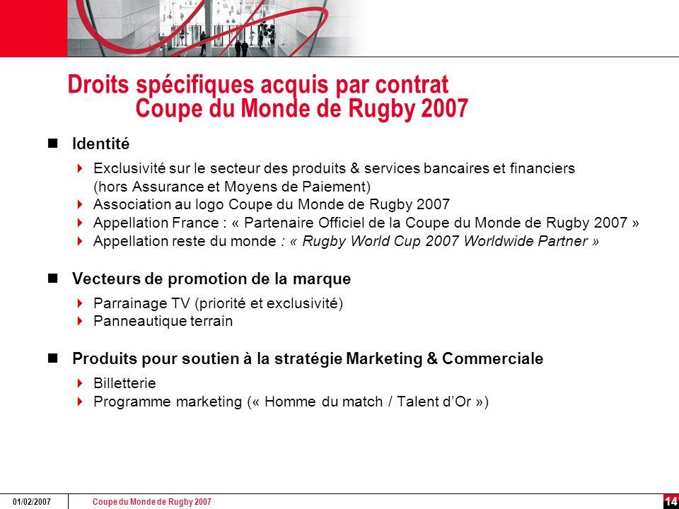Coupe du Monde de Rugby 2007 01/02/2007 14 Droits spécifiques acquis par contrat Coupe du Monde de Rugby 2007 Identité  Exclusivité sur le secteur des produits & services bancaires et financiers (hors Assurance et Moyens de Paiement)  Association au logo Coupe du Monde de Rugby 2007  Appellation France : « Partenaire Officiel de la Coupe du Monde de Rugby 2007 »  Appellation reste du monde : « Rugby World Cup 2007 Worldwide Partner » Vecteurs de promotion de la marque  Parrainage TV (priorité et exclusivité)  Panneautique terrain Produits pour soutien à la stratégie Marketing & Commerciale  Billetterie  Programme marketing (« Homme du match / Talent d'Or »)