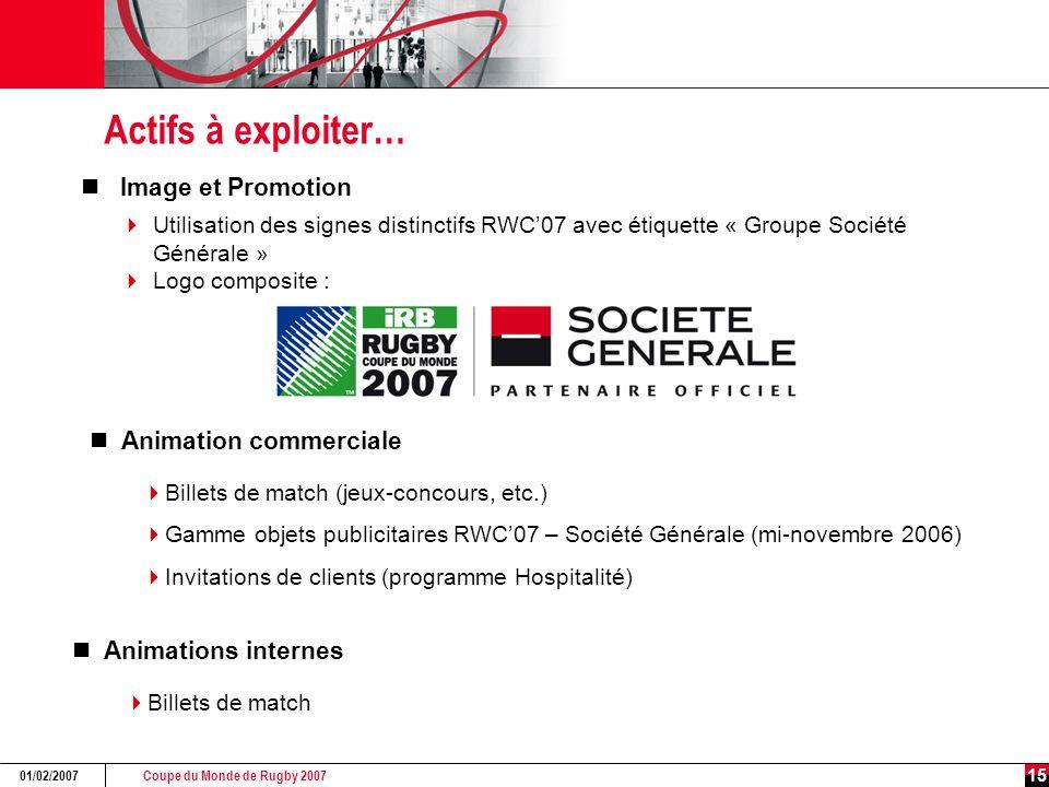 Coupe du Monde de Rugby 2007 01/02/2007 15 Actifs à exploiter… Image et Promotion  Utilisation des signes distinctifs RWC'07 avec étiquette « Groupe