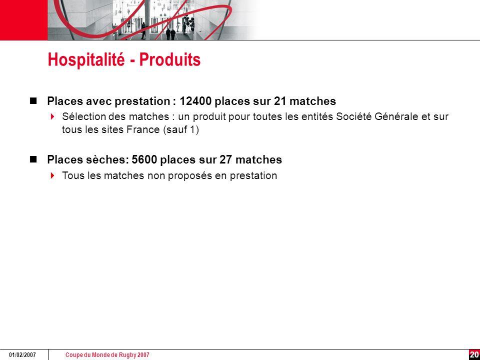 Coupe du Monde de Rugby 2007 01/02/2007 20 Hospitalité - Produits Places avec prestation : 12400 places sur 21 matches  Sélection des matches : un pr