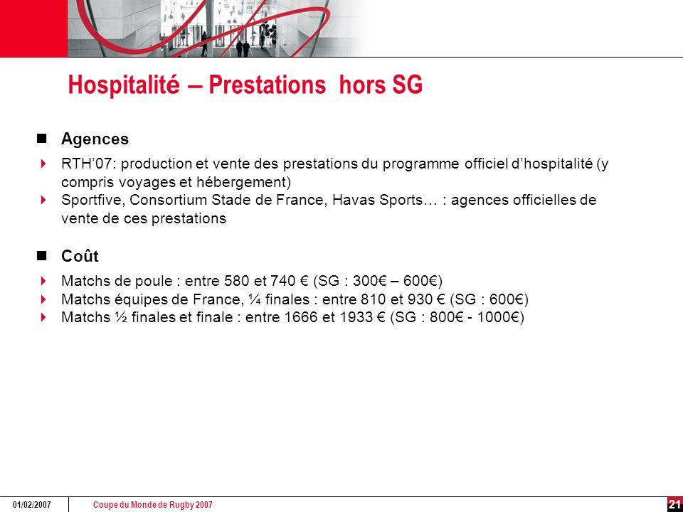 Coupe du Monde de Rugby 2007 01/02/2007 21 Hospitalit é – Prestations hors SG Agences  RTH'07: production et vente des prestations du programme offic