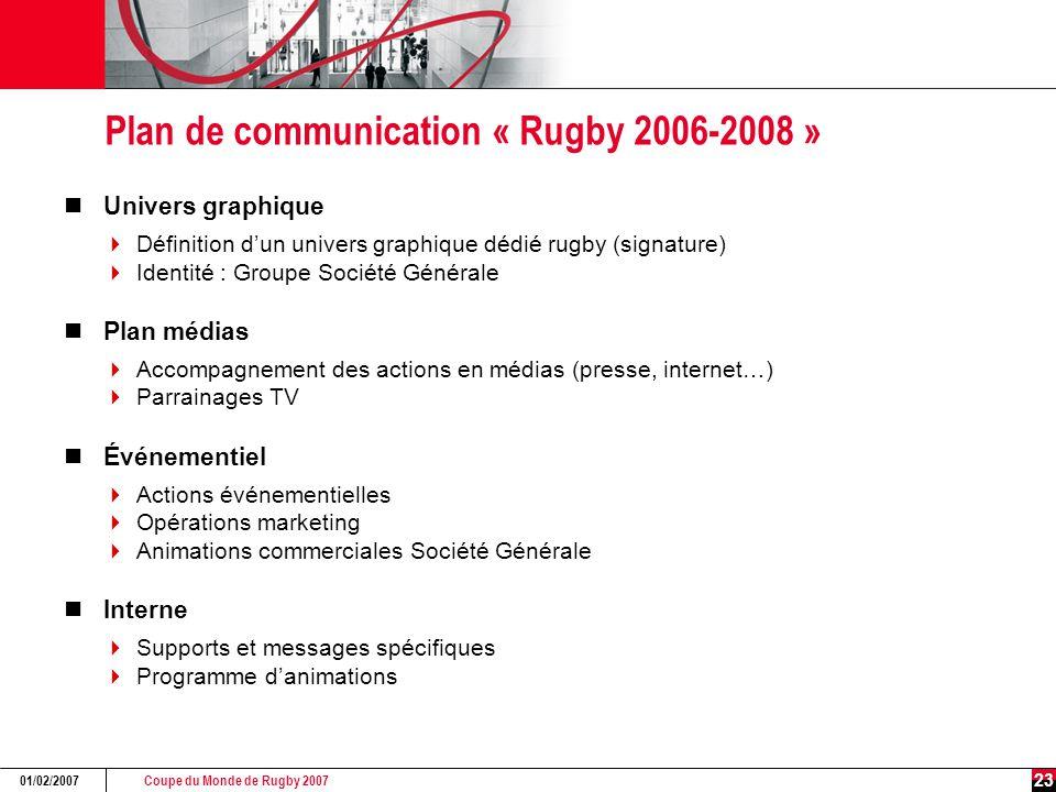 Coupe du Monde de Rugby 2007 01/02/2007 23 Plan de communication « Rugby 2006-2008 » Univers graphique  Définition d'un univers graphique dédié rugby
