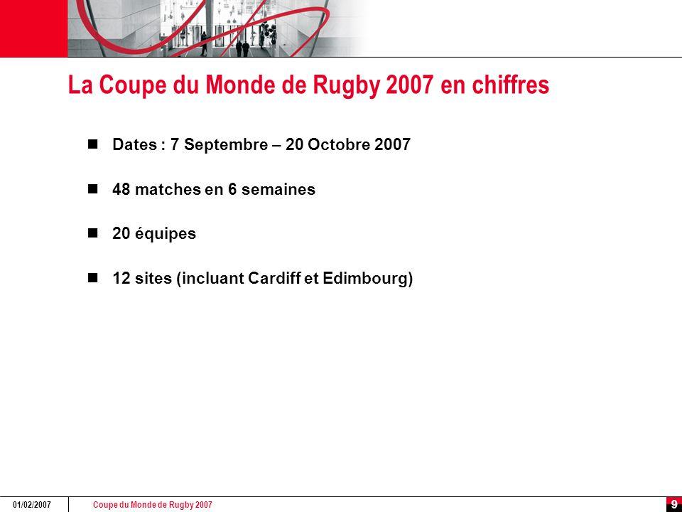 Coupe du Monde de Rugby 2007 01/02/2007 9 La Coupe du Monde de Rugby 2007 en chiffres Dates : 7 Septembre – 20 Octobre 2007 48 matches en 6 semaines 20 équipes 12 sites (incluant Cardiff et Edimbourg)