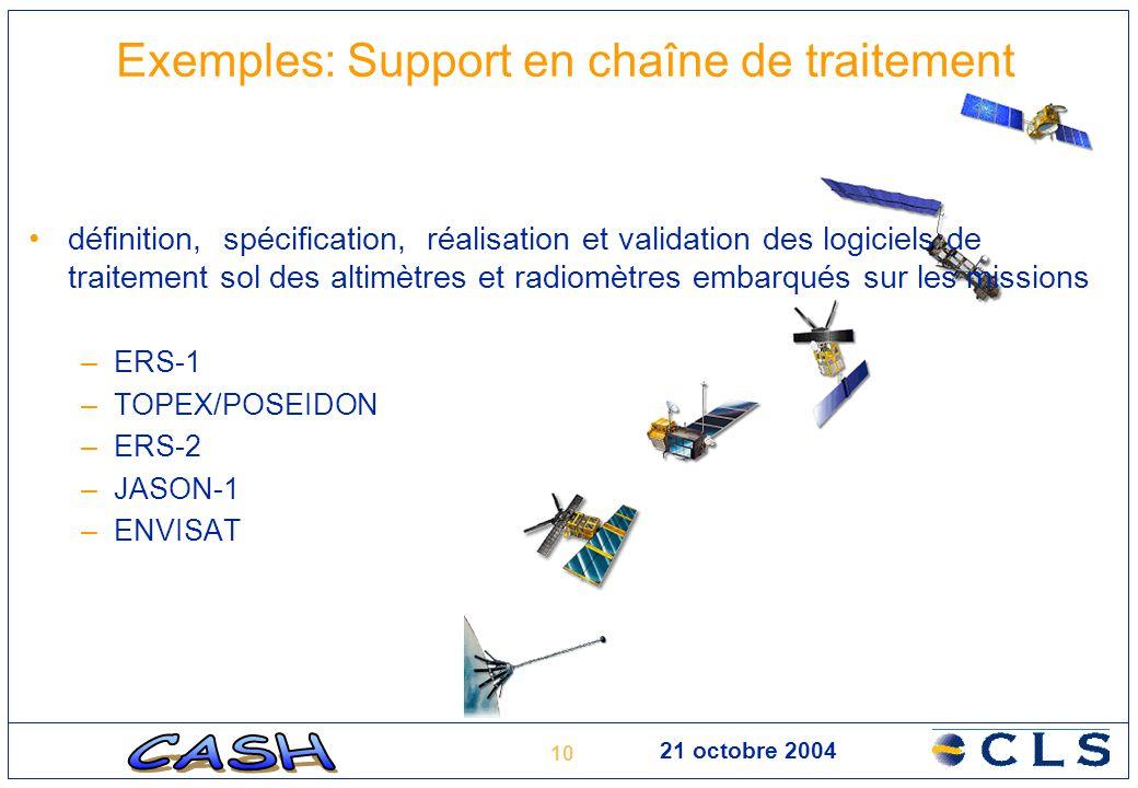 10 21 octobre 2004 Exemples: Support en chaîne de traitement définition, spécification, réalisation et validation des logiciels de traitement sol des