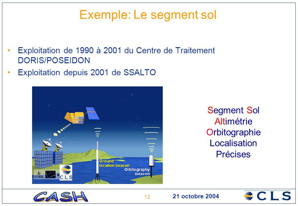 12 21 octobre 2004 Exemple: Le segment sol Exploitation de 1990 à 2001 du Centre de Traitement DORIS/POSEIDON Exploitation depuis 2001 de SSALTO Segme