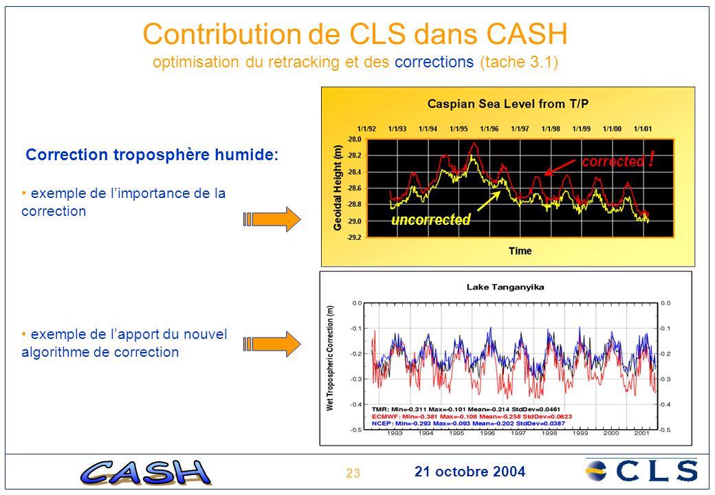 23 21 octobre 2004 Contribution de CLS dans CASH optimisation du retracking et des corrections (tache 3.1) Correction troposphère humide: exemple de l