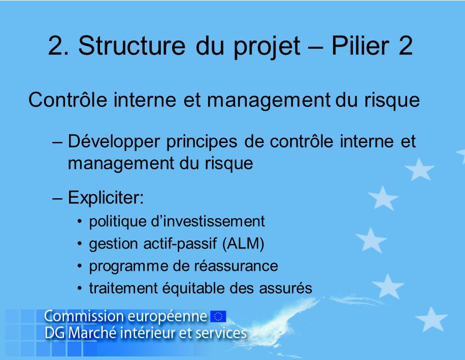 2. Structure du projet – Pilier 2 Contrôle interne et management du risque –Développer principes de contrôle interne et management du risque –Explicit