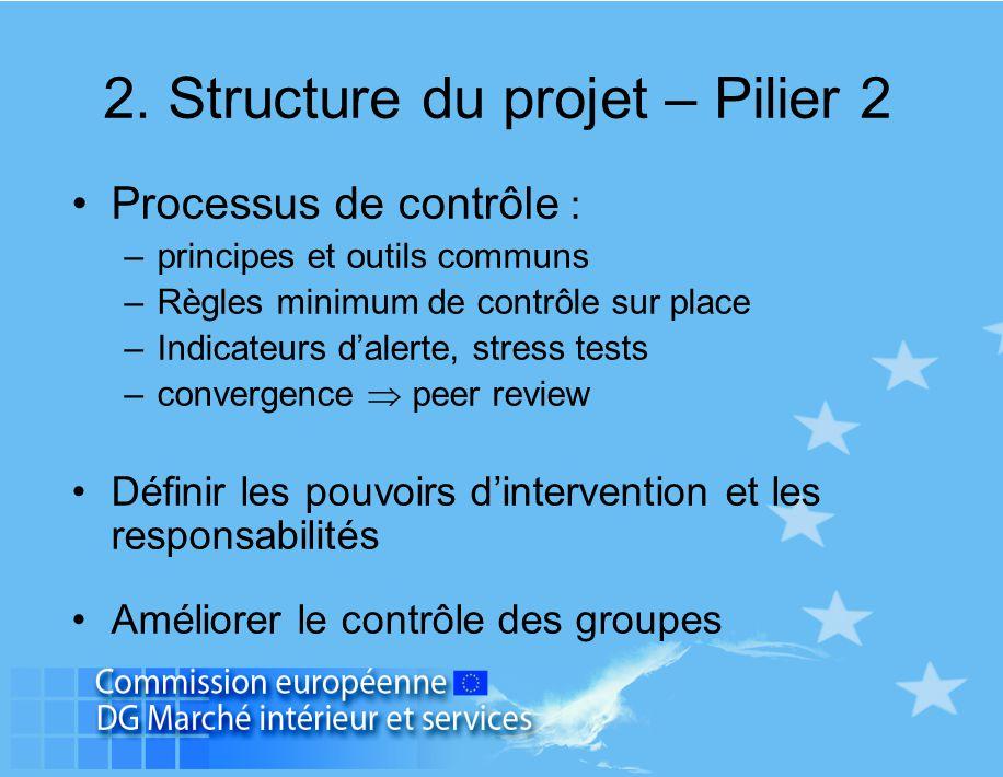 Processus de contrôle : –principes et outils communs –Règles minimum de contrôle sur place –Indicateurs d'alerte, stress tests –convergence  peer rev