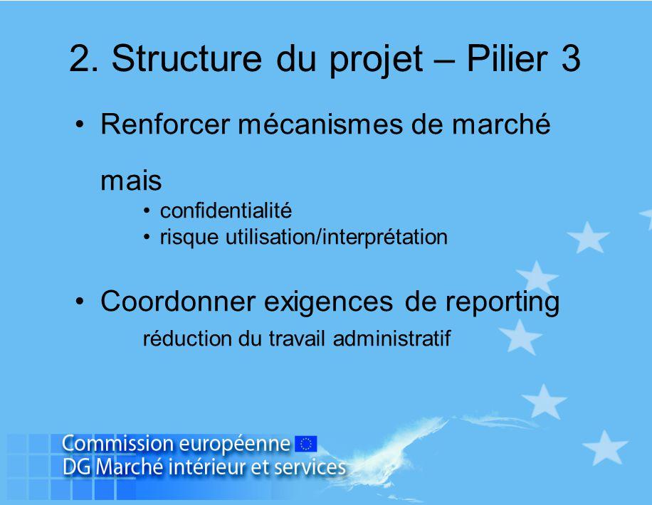 2. Structure du projet – Pilier 3 Renforcer mécanismes de marché mais confidentialité risque utilisation/interprétation Coordonner exigences de report