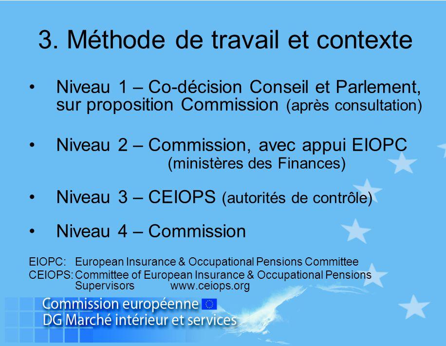 Niveau 1 – Co-décision Conseil et Parlement, sur proposition Commission (après consultation) Niveau 2 – Commission, avec appui EIOPC (ministères des F
