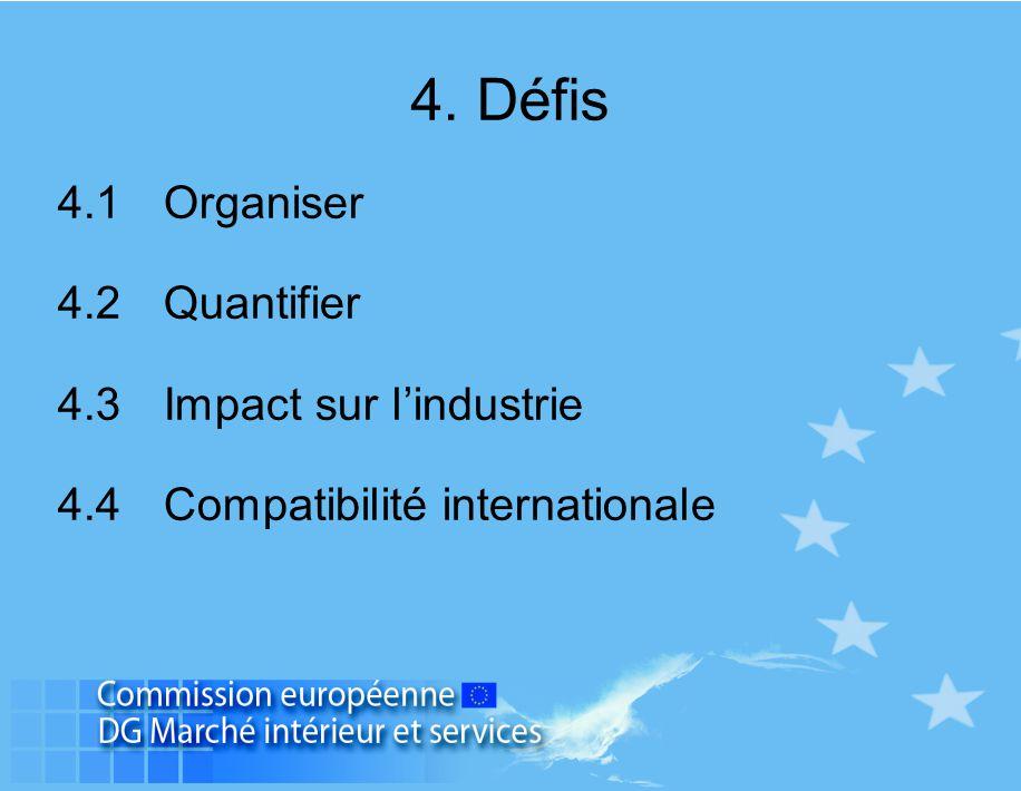 4. Défis 4.1Organiser 4.2Quantifier 4.3Impact sur l'industrie 4.4Compatibilité internationale