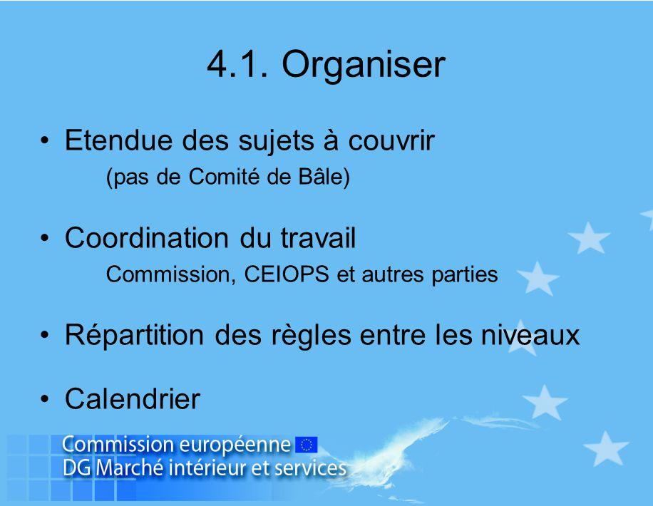 4.1. Organiser Etendue des sujets à couvrir (pas de Comité de Bâle) Coordination du travail Commission, CEIOPS et autres parties Répartition des règle