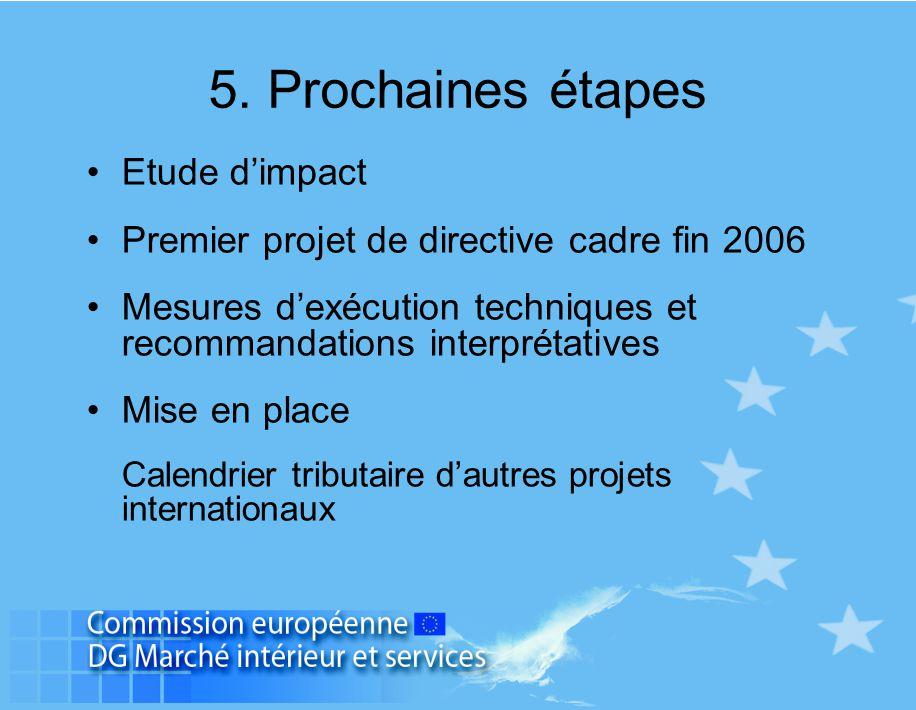 5. Prochaines étapes Etude d'impact Premier projet de directive cadre fin 2006 Mesures d'exécution techniques et recommandations interprétatives Mise