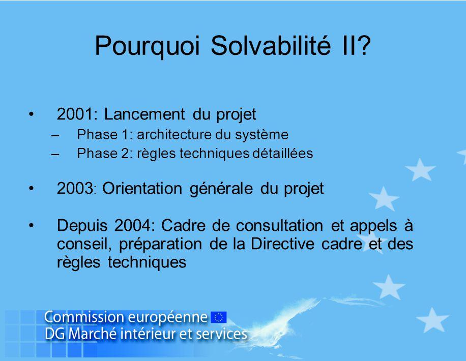 Pourquoi Solvabilité II? 2001: Lancement du projet –Phase 1: architecture du système –Phase 2: règles techniques détaillées 2003 : Orientation général