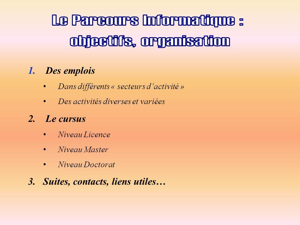 1. Des emplois Dans différents « secteurs d'activité » Des activités diverses et variées 2.