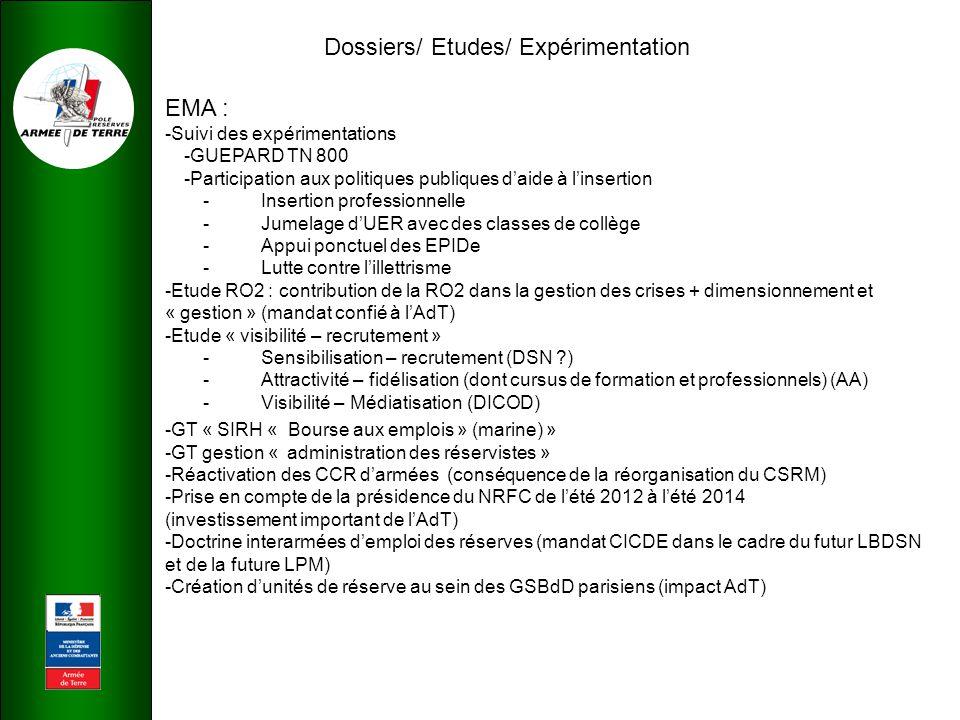 Dossiers/ Etudes/ Expérimentation EMA : -Suivi des expérimentations -GUEPARD TN 800 -Participation aux politiques publiques d'aide à l'insertion -Insertion professionnelle -Jumelage d'UER avec des classes de collège -Appui ponctuel des EPIDe -Lutte contre l'illettrisme -Etude RO2 : contribution de la RO2 dans la gestion des crises + dimensionnement et « gestion » (mandat confié à l'AdT) -Etude « visibilité – recrutement » -Sensibilisation – recrutement (DSN ?) -Attractivité – fidélisation (dont cursus de formation et professionnels) (AA) -Visibilité – Médiatisation (DICOD) -GT « SIRH « Bourse aux emplois » (marine) » -GT gestion « administration des réservistes » -Réactivation des CCR d'armées (conséquence de la réorganisation du CSRM) -Prise en compte de la présidence du NRFC de l'été 2012 à l'été 2014 (investissement important de l'AdT) -Doctrine interarmées d'emploi des réserves (mandat CICDE dans le cadre du futur LBDSN et de la future LPM) -Création d'unités de réserve au sein des GSBdD parisiens (impact AdT)