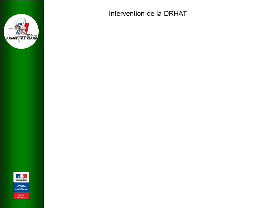 Intervention de la DRHAT