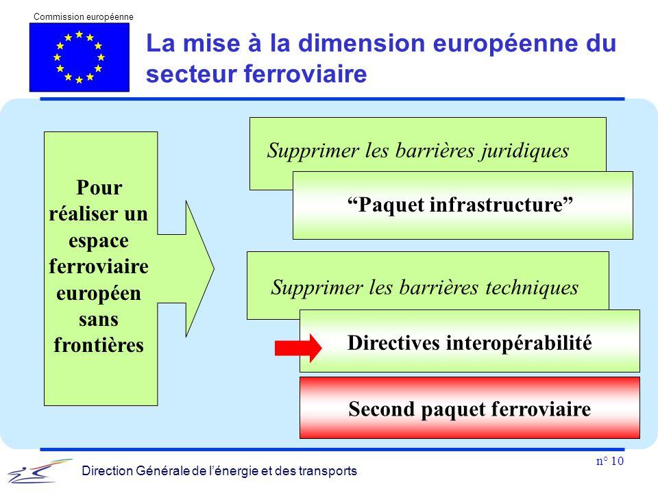 n° 10 Commission européenne Direction Générale de l'énergie et des transports Pour réaliser un espace ferroviaire européen sans frontières Supprimer l