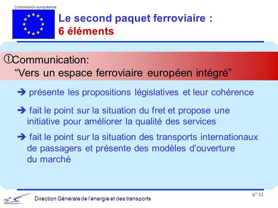 """n° 11 Commission européenne Direction Générale de l'énergie et des transports  Communication: """"Vers un espace ferroviaire européen intégré""""  présent"""
